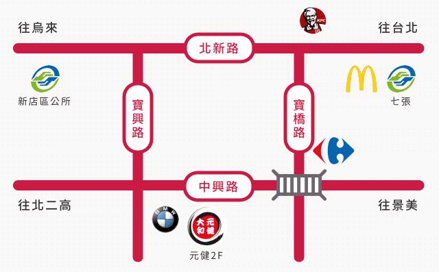 新北新店總部交通路線示意圖