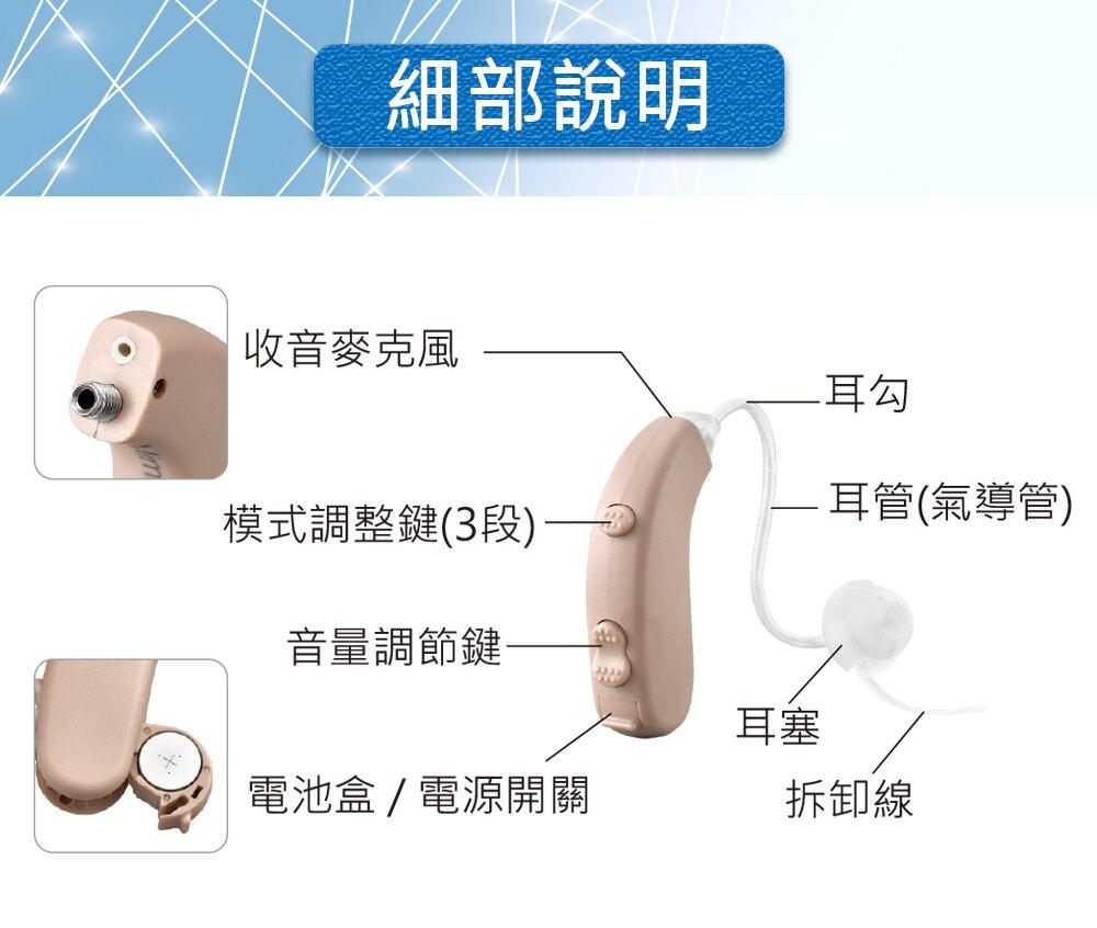 助聽器細部說明示意圖