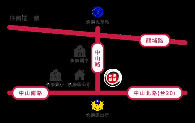 direction3