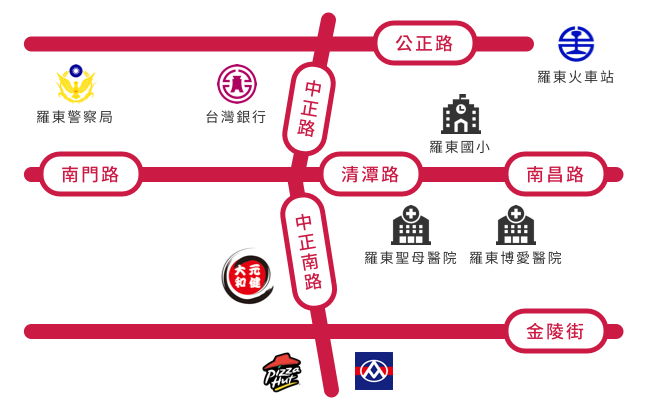 direction4
