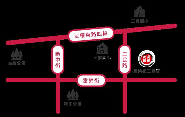 direction5
