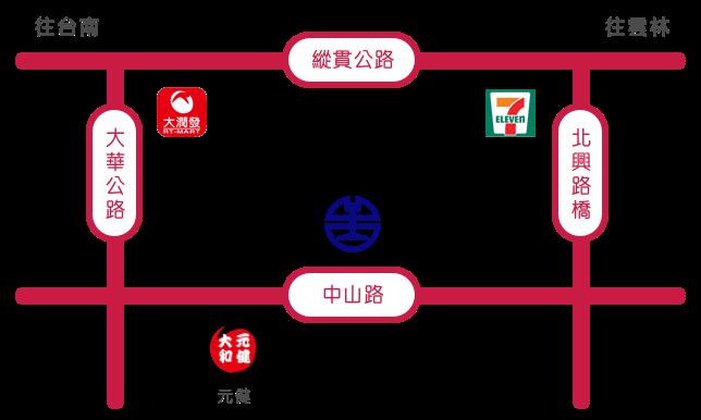 direction9